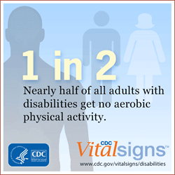 Half of Adults With Disability Get No Aerobic Physical Activity