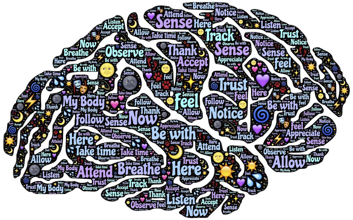 Word cloud featuring meditation type words arranged in the approximate shape of the human brain.