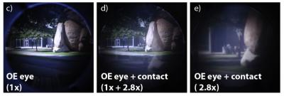 Images captured through the contact lens and mechanical model eye are shown. c) Outdoor image taken with model eye alone. d) Outdoor image taken with model eye and contact lens. This image shows why each of the two magnification states (normal and 2.8x) should be used one at a time: Here, neither section of the lens is being blocked by the glasses, and the result is an image with greatly reduced contrast. e) Outdoor image taken with just the magnified outer portion of the contact lens (2.8x). Credit: Optics Express