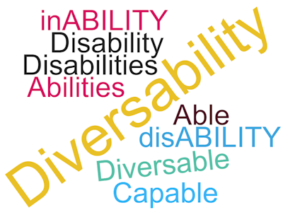 Diversability wordcloud listing the words - Disability, Disabled, Able, Diversability, Disabilities, Diversable, Capable, Abilities, disABILITY, inABILITY.