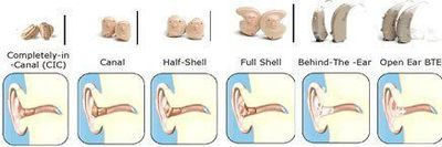Different styles of hearing aids