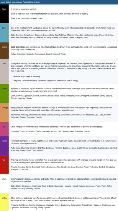 Printable mood color chart showing meaning and associations of color (c) Disabled World.