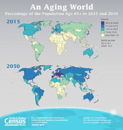 According to the U.S. Census, America's 65-and-over population is projected to nearly double over the next three decades from 48 million to 88 million by 2050.