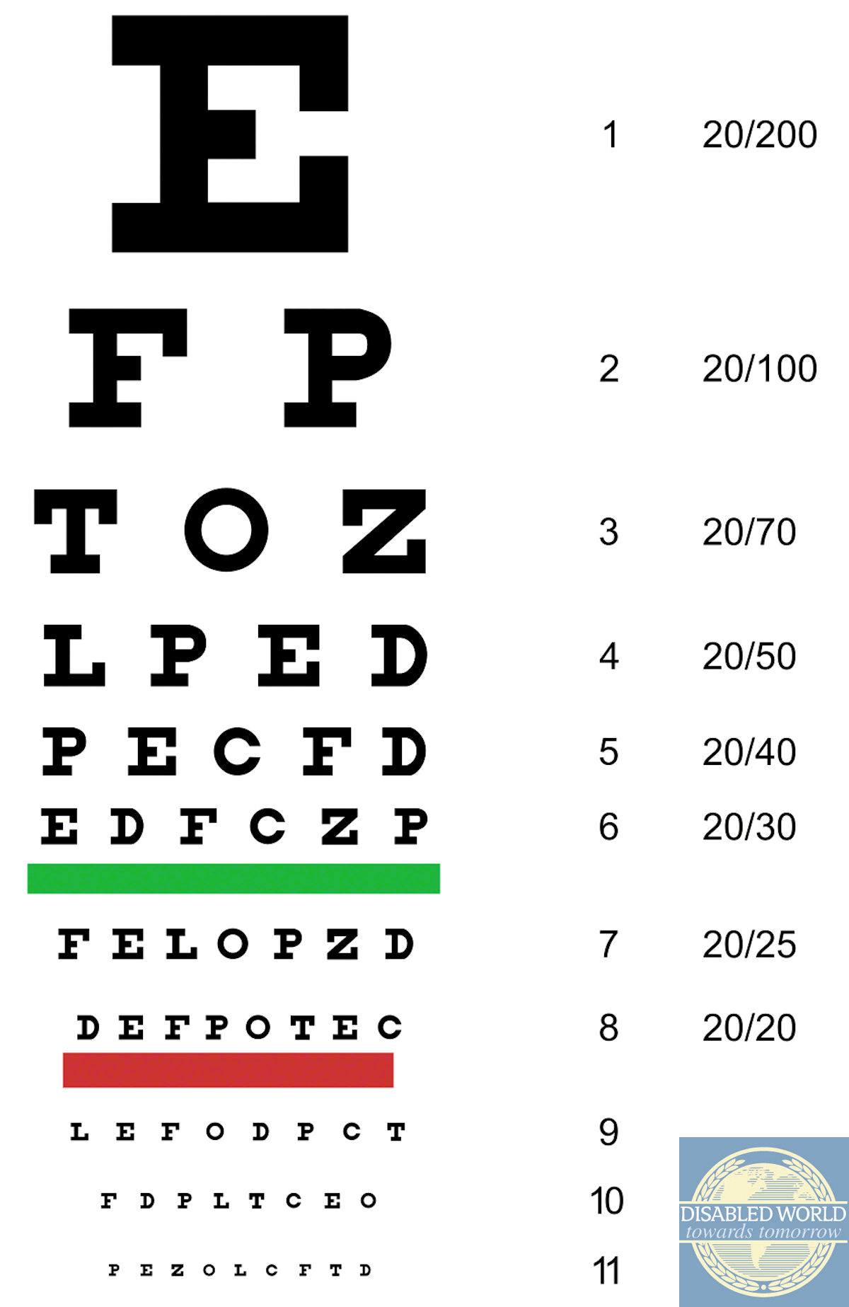 Standard free printable Snellen Eye Chart for home or office use.