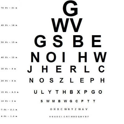 This is a photo of Printable Snellen Charts within seeing eye