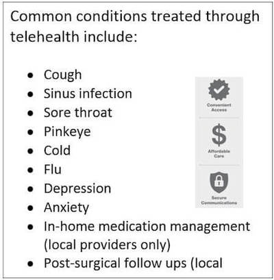 Common conditions treated through telehealth (Blue Cross Blue Shield of Massachusetts)