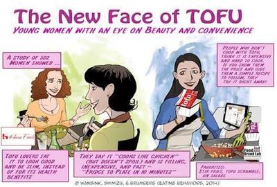 Tofu cartoon