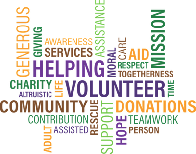 A number of charity related words such as Volunteer, Donation, Helping, Caring, etc. displayed in different colors and orientation.